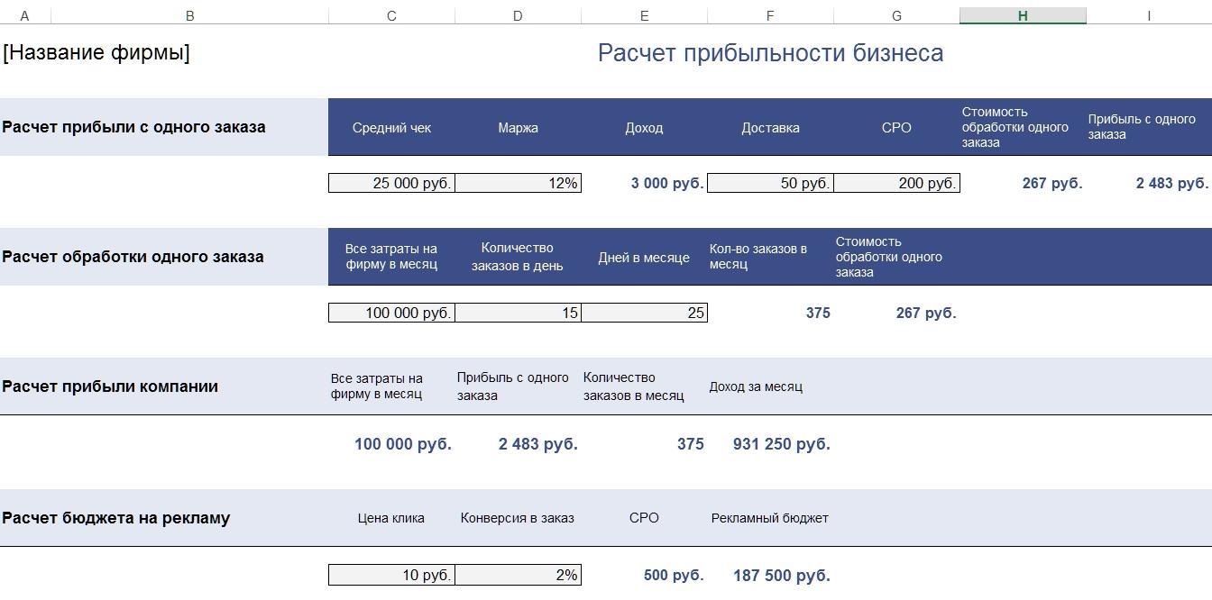 Как посчитать стоимость бизнеса - 6072